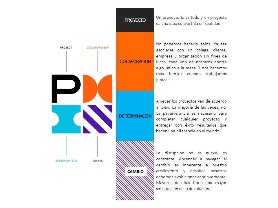 Cambios en la imagen del PMI